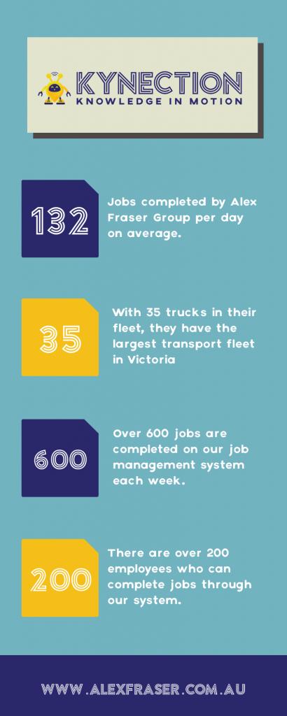 AFG-Infographics