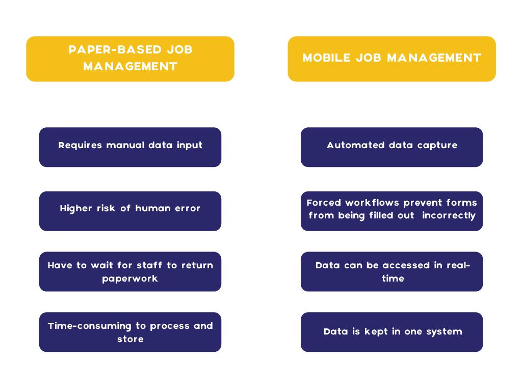 mobile job management software compared to paper based job management