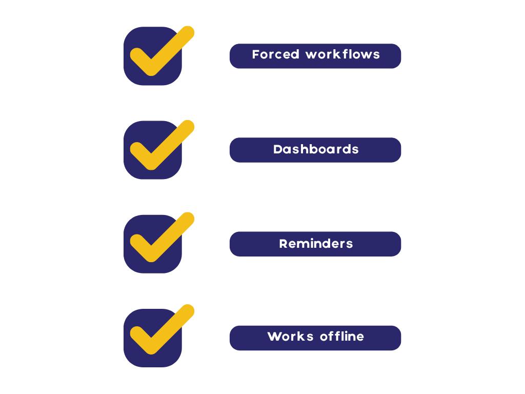 task management software checklist