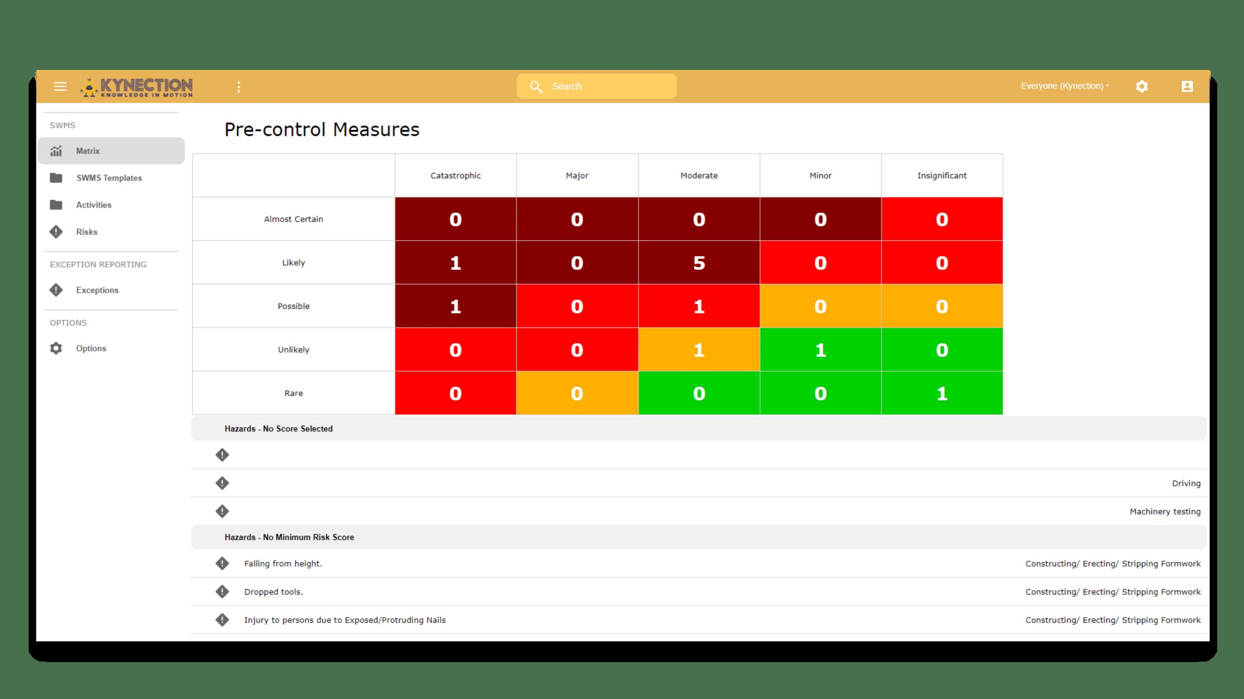 risk management software kynection